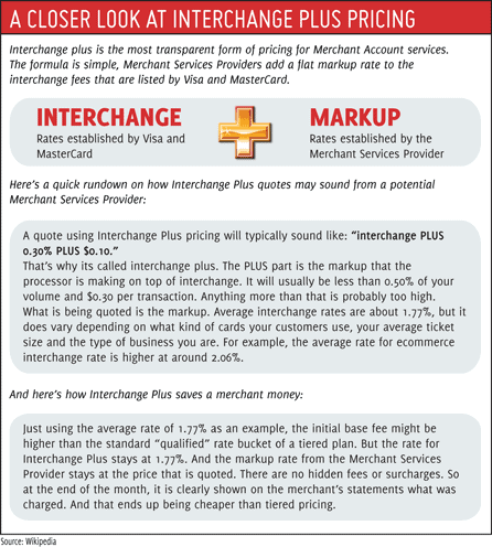 Host Merchant Services infographic on Interchange Plus pricing