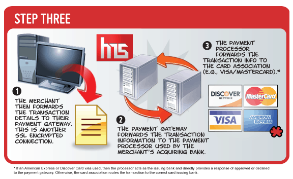 Host Merchant Services Payment Gateways