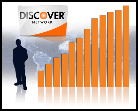 Host Merchant Services image about Discover Card and payment processing.