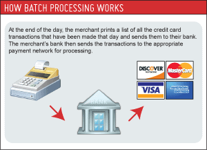 Merchant Services Batch Processing Host Merchant Services