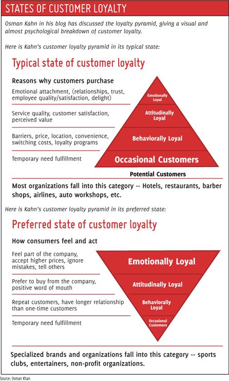 Customer Service Pitfalls Part 2 Host Merchant Services