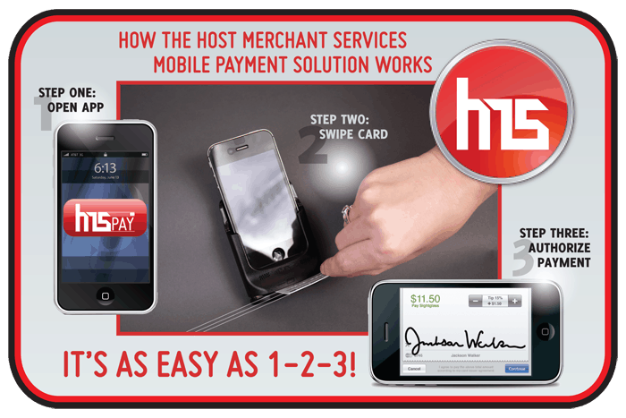 Host Merchant Services Mobile Payment Processing Solution