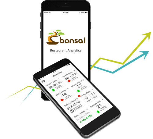 Bonsai Restaurant Management Tools