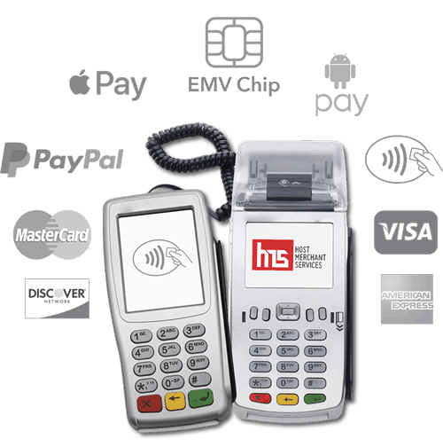 Payment processing and Credit card processing