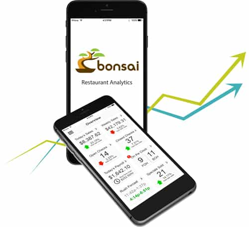 Bonsai Mobile Analytics