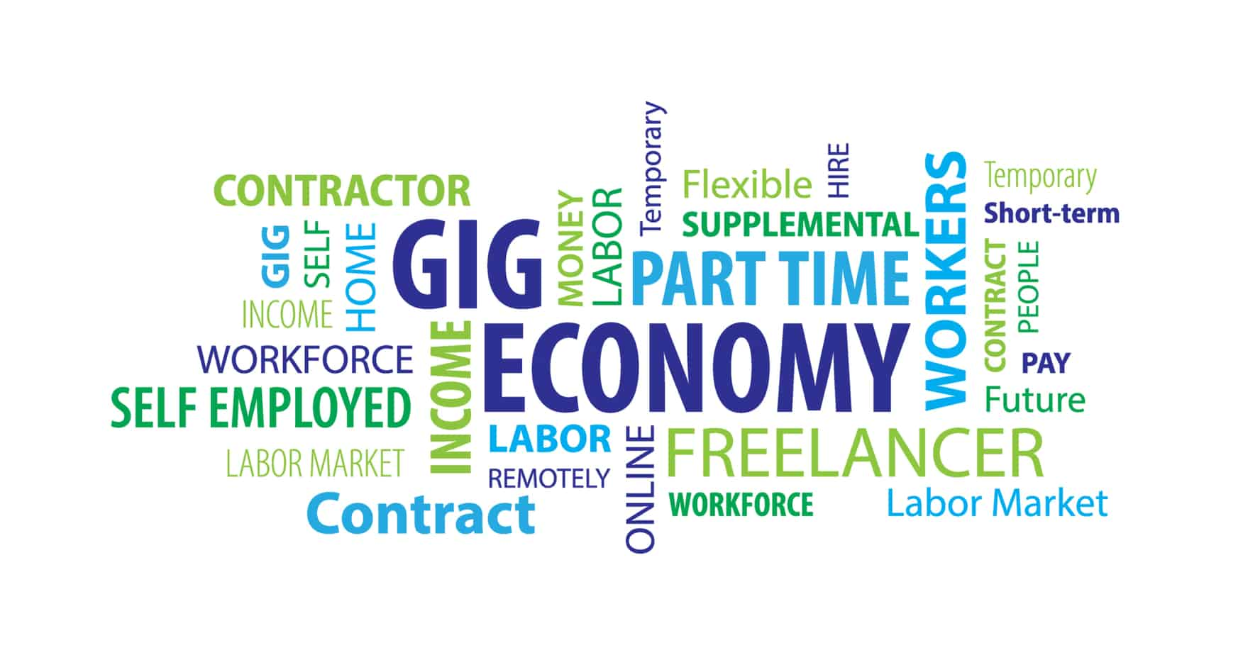 gig economy word cloud 186115919
